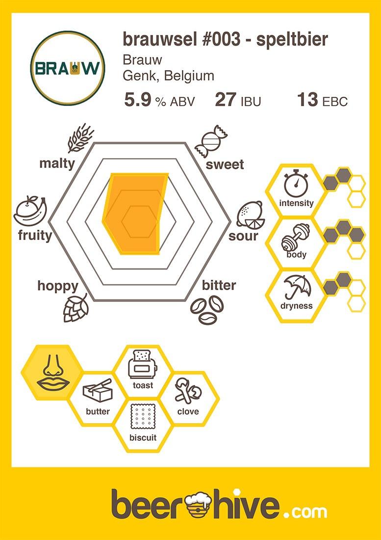 smaak Brauw brauwsel 003 speltbier